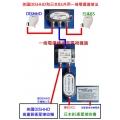日本BS+DISHHD單一電纜雙星控制組合*