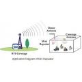 2G-3G 大哥大行動電話訊號導引組合- 室外或屋頂輕鬆DIY型