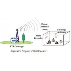 2G-3G 大哥大行動電話訊號導引組合- 室內窗戶邊簡易安裝型