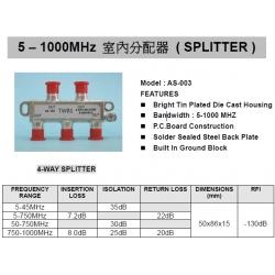 機房工程用--訊號分配器